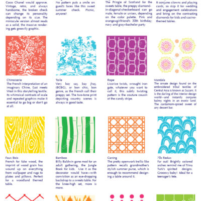 The Pattern Bible by Amy Atlas