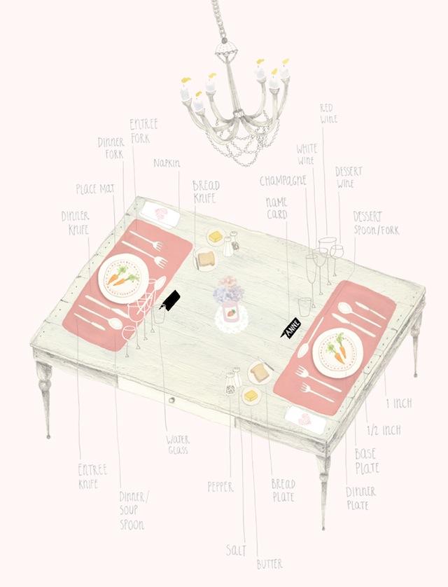 Table Setting (A Stylish Diagram) | Glitter, Inc.