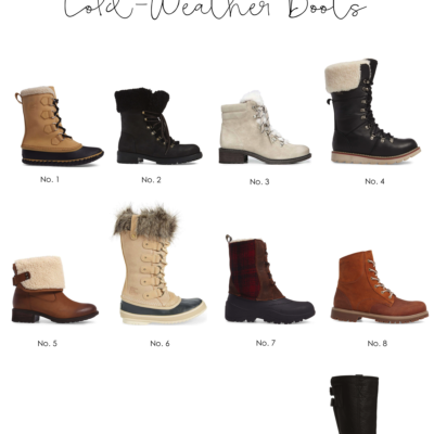 A Guide to the Best Winter Cold Weather Boots by popular North Carolina style blogger Glitter, Inc.