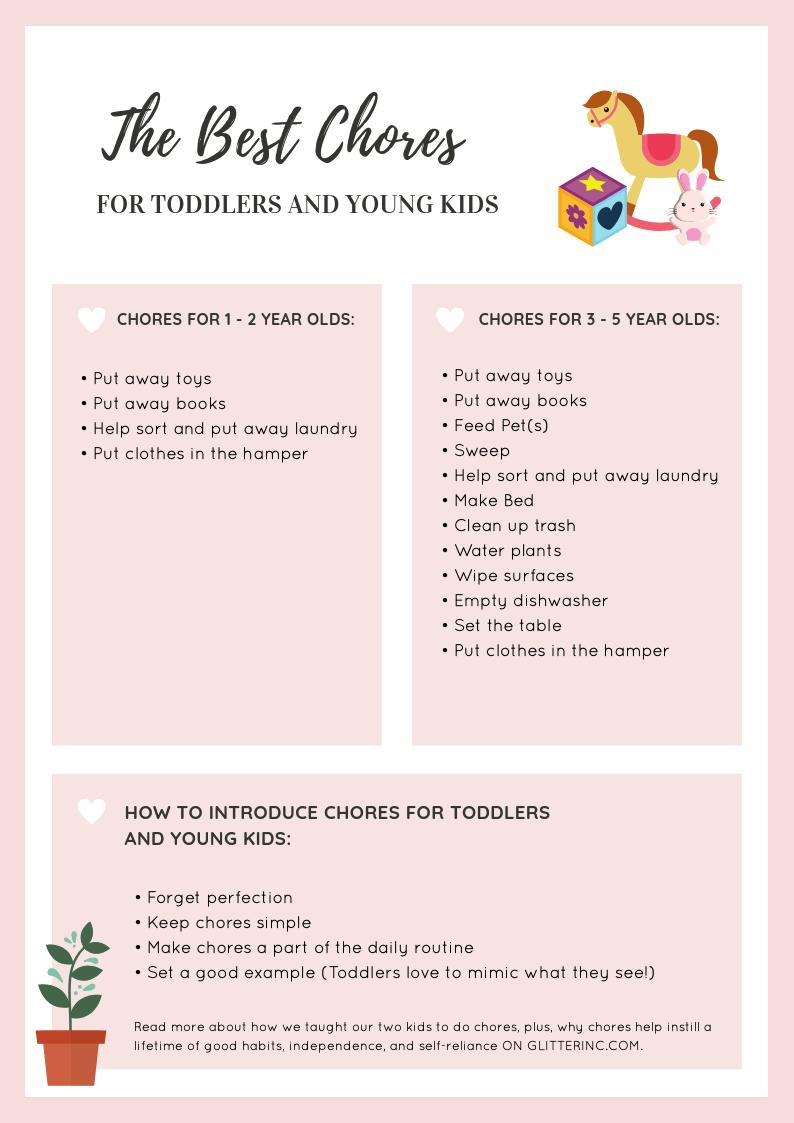 The best chores for toddlers - Free Printable Chore Art   glitterinc.com   @glitterinc